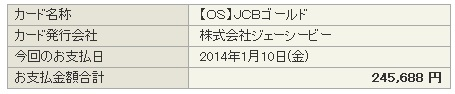 2013/12のJCB利用額