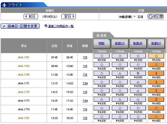 ANA SFC修行 2014/03/30以降は那覇-石垣路線が使い物にならない!