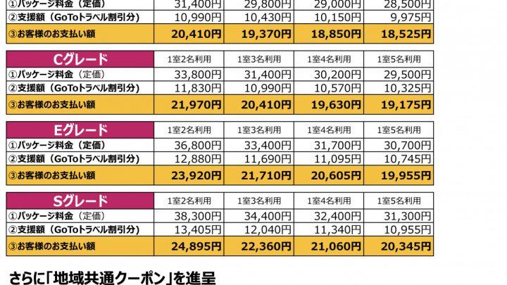 東京からのGoToトラベル 補助金を交通費にも適用させてエクシブに宿泊する方法とは?